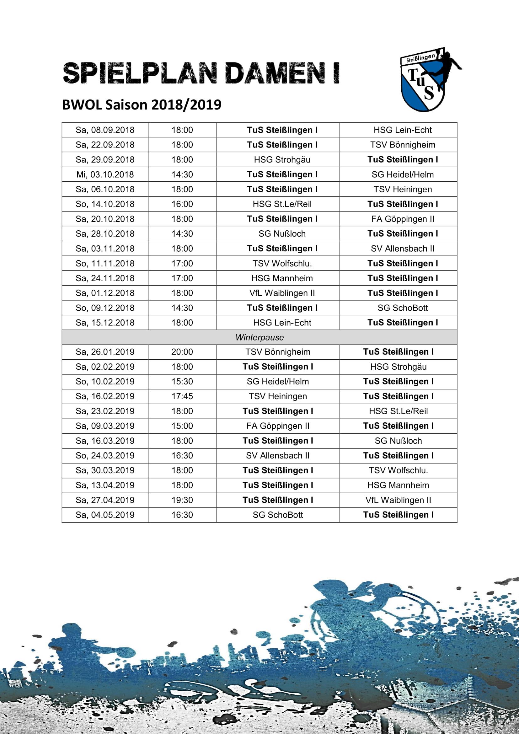 BWOL Saison 2018 - Damen-1