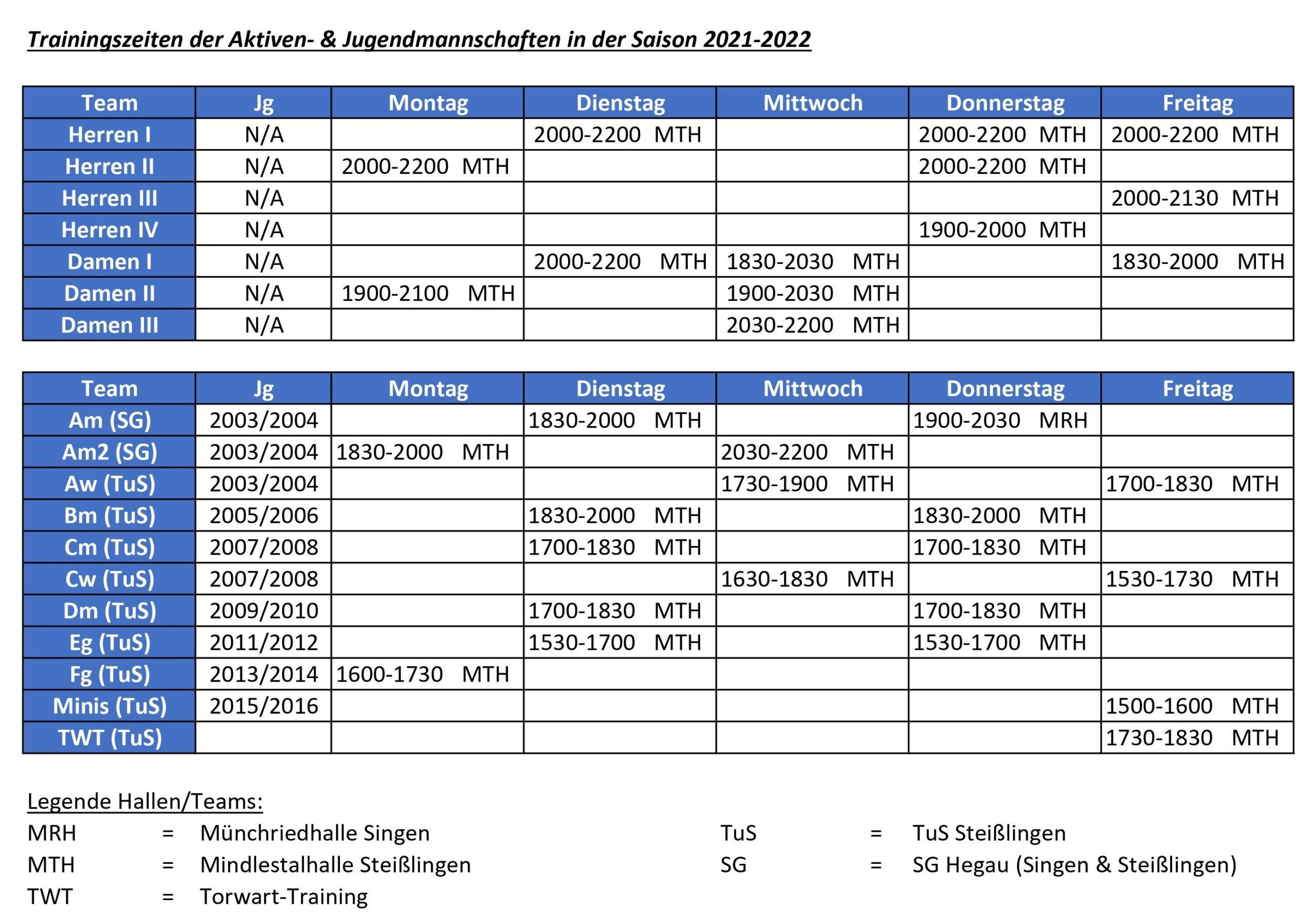 Trainingszeiten Aktive & Jugend